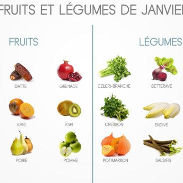 Les fruits et légumes de janvier !